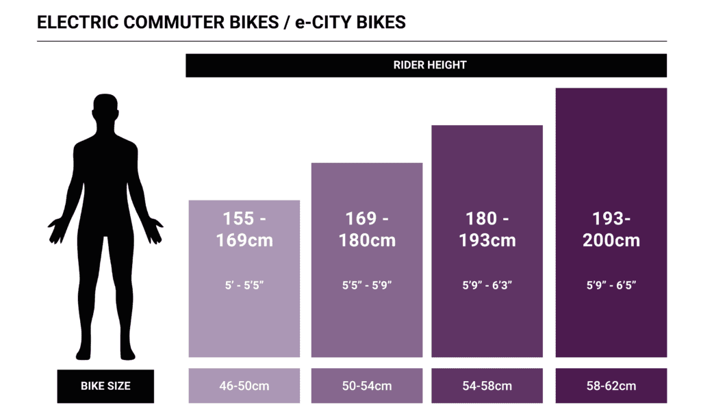 Sizing chart for electric commuter bikes and e-city bikes