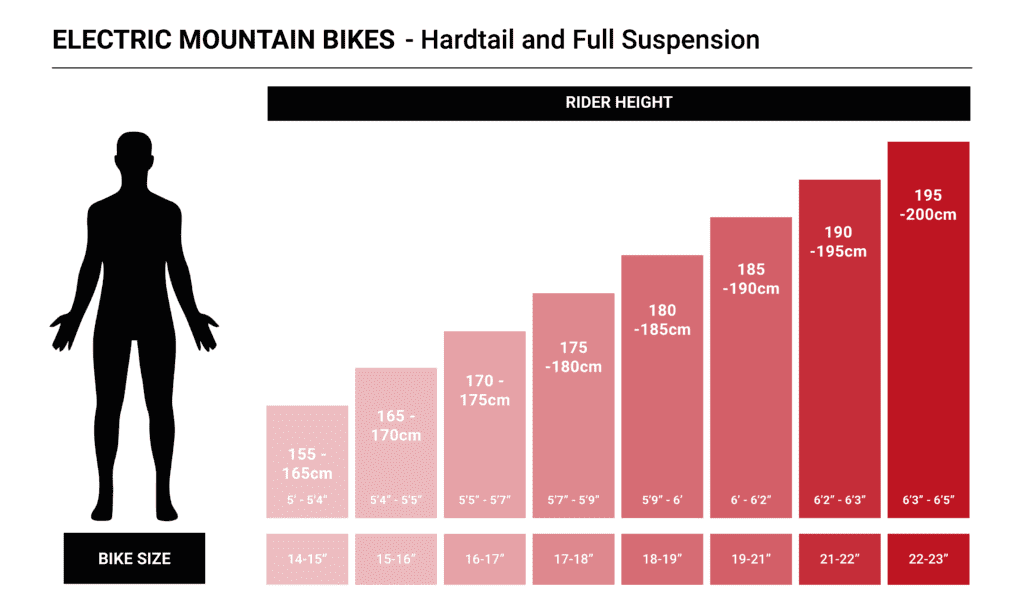 Sizing chart for hardtail and full suspension electric mountain bikes