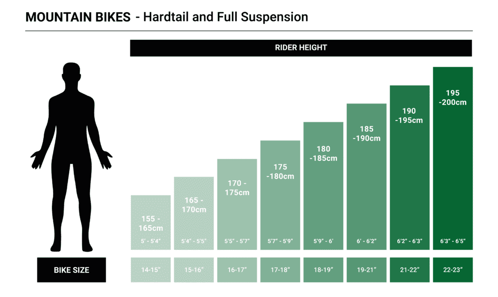 Sizing chart for hardtail and full suspension mountain bikes